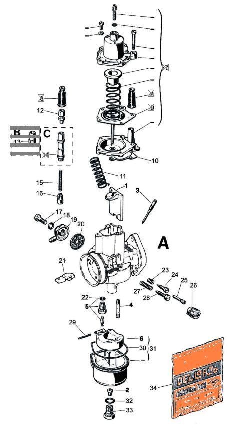 Vergaserdichtungen Ersatzteile Amp Zubeh 246 R Vergaser